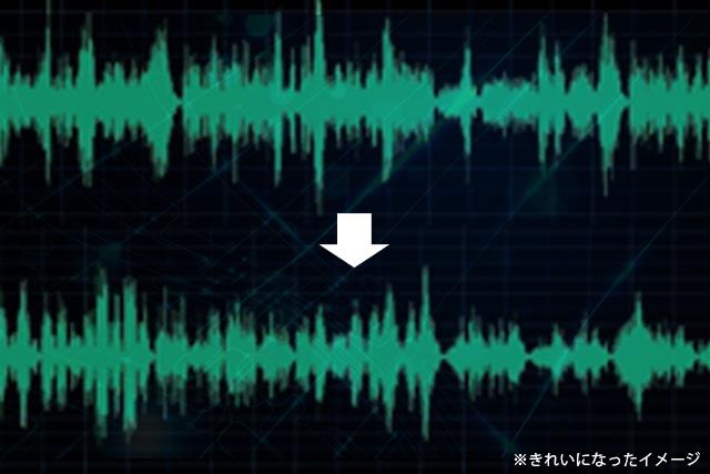 電磁波の波形